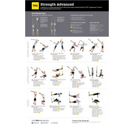 RX All Body Strength Advanced Poster